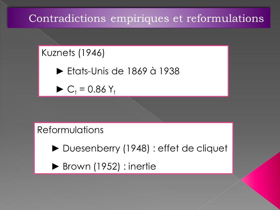 Contradictions empiriques et reformulations