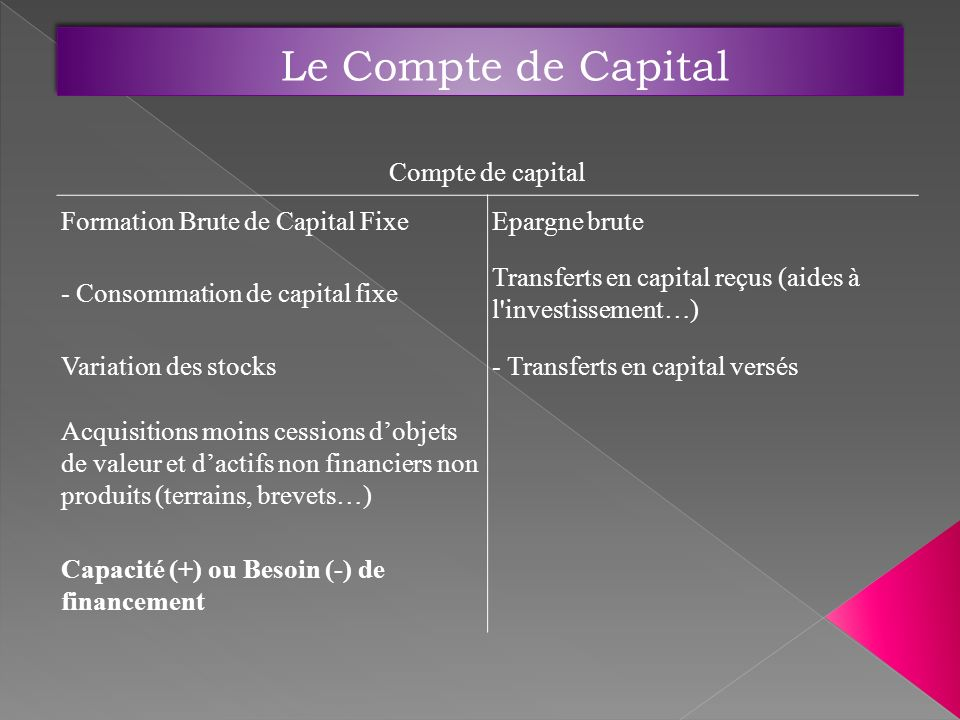 Le Compte de Capital Compte de capital Formation Brute de Capital Fixe