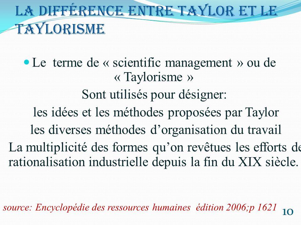 La différence entre Taylor et le Taylorisme