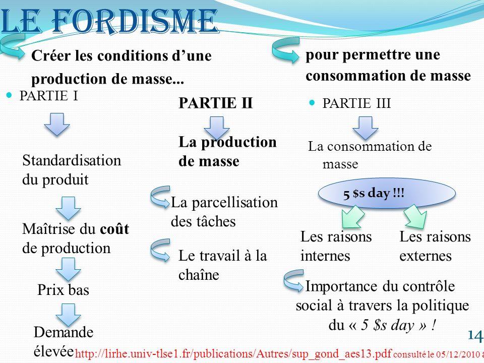 Le fordisme Créer les conditions d'une production de masse...