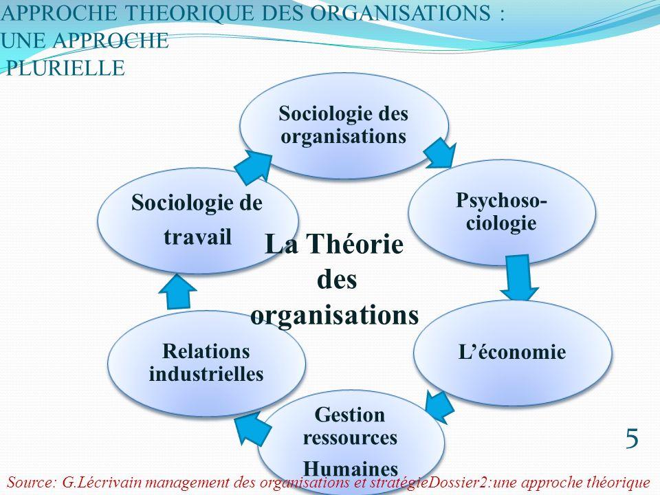 Sociologie des organisations Relations industrielles