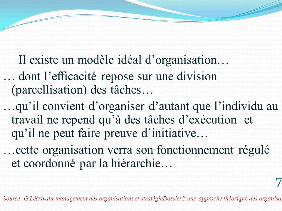1/LES APPORTS DE L'ECOLE CLASSIQUE