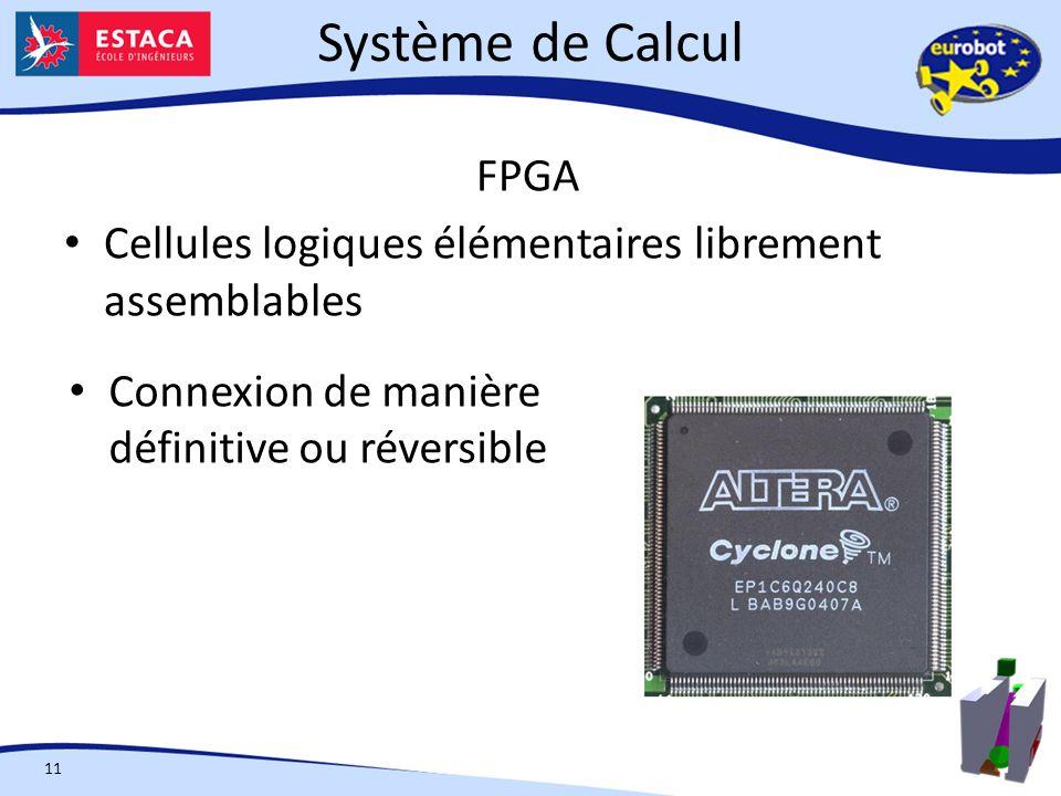 Système de Calcul FPGA. Cellules logiques élémentaires librement assemblables.