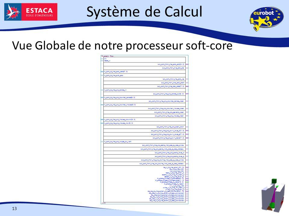 Système de Calcul Vue Globale de notre processeur soft-core