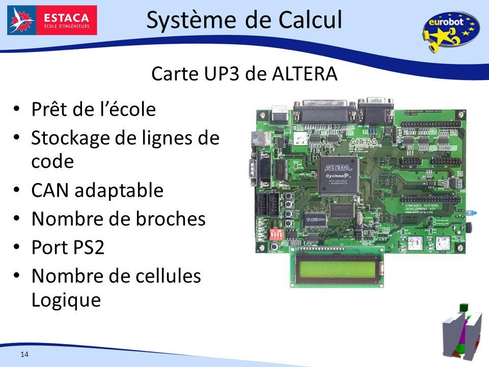 Système de Calcul Carte UP3 de ALTERA Prêt de l'école