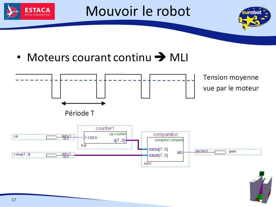Mouvoir le robot Moteurs courant continu  MLI