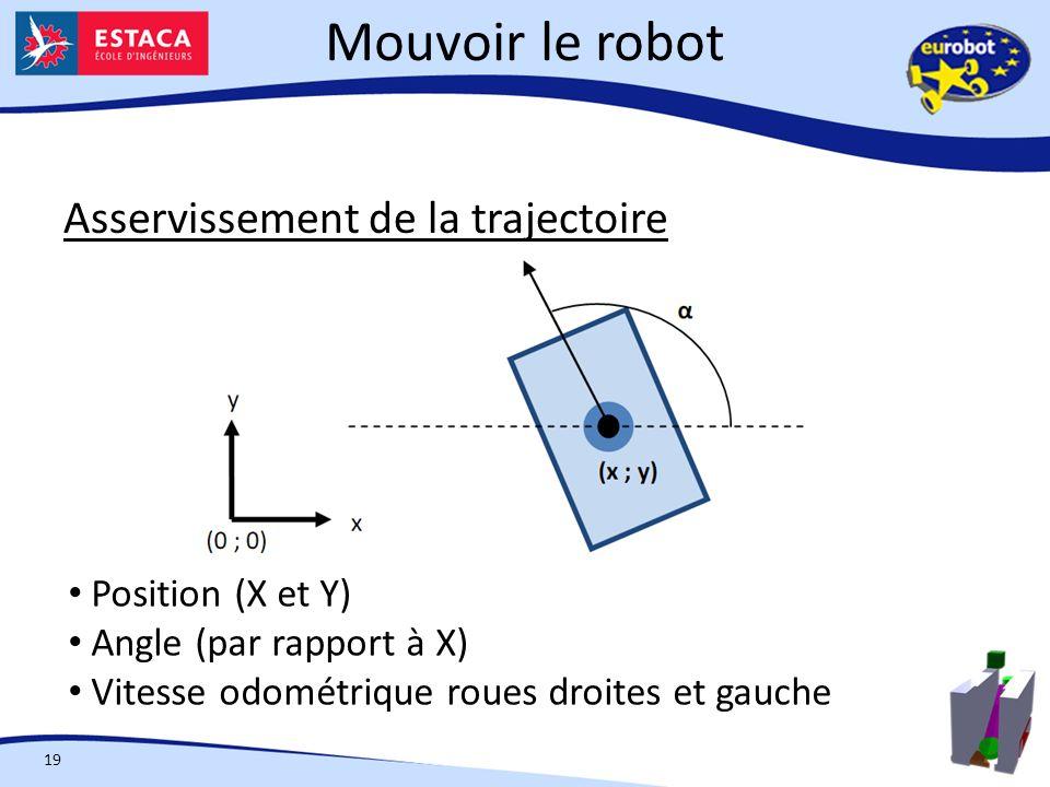 Mouvoir le robot Asservissement de la trajectoire Position (X et Y)