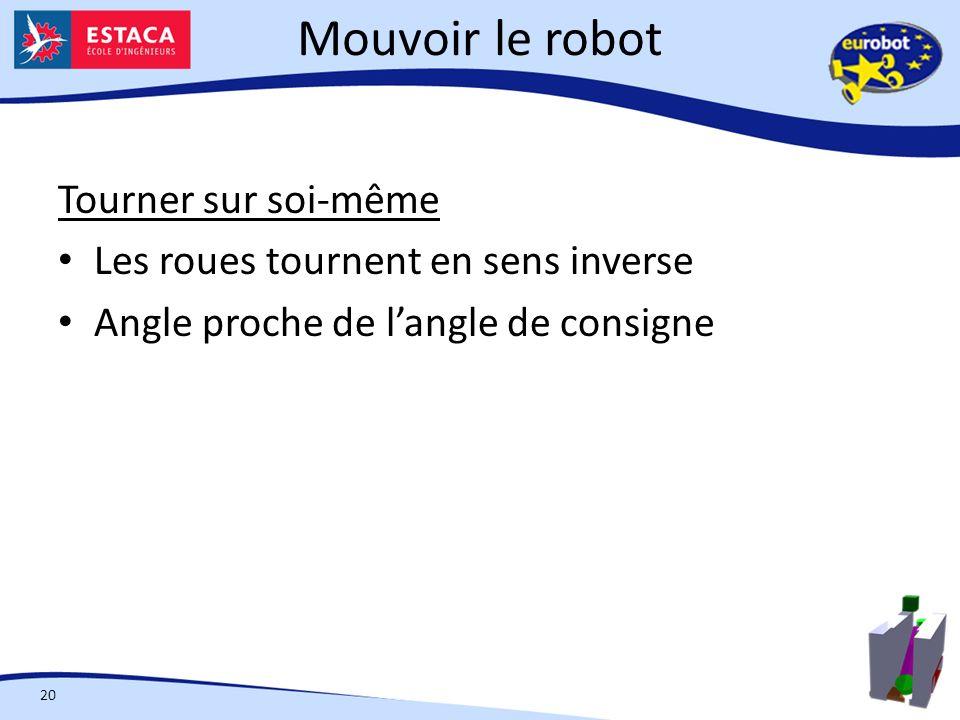 Mouvoir le robot Tourner sur soi-même