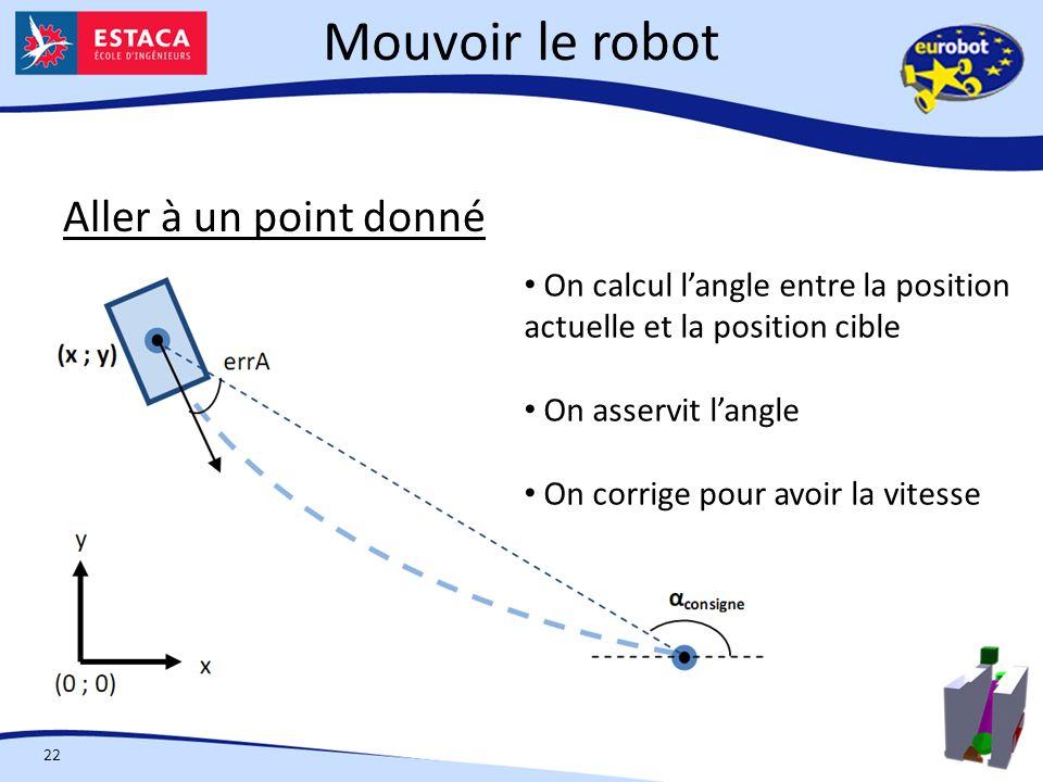 Mouvoir le robot Aller à un point donné