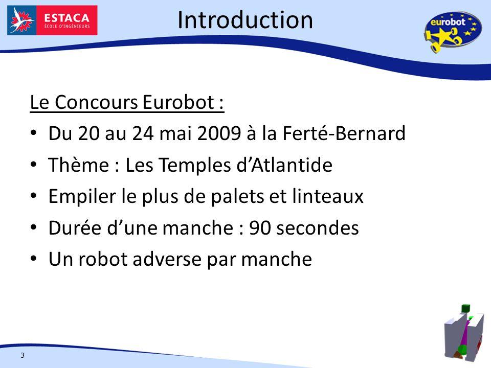 Introduction Le Concours Eurobot :