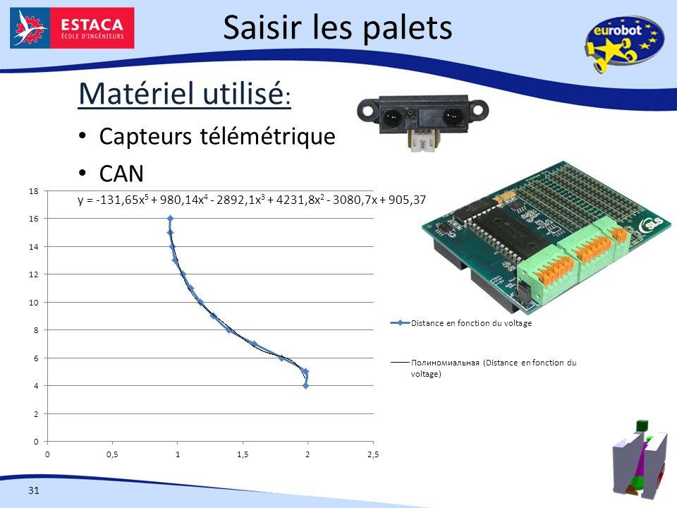 Saisir les palets Matériel utilisé: Capteurs télémétrique CAN