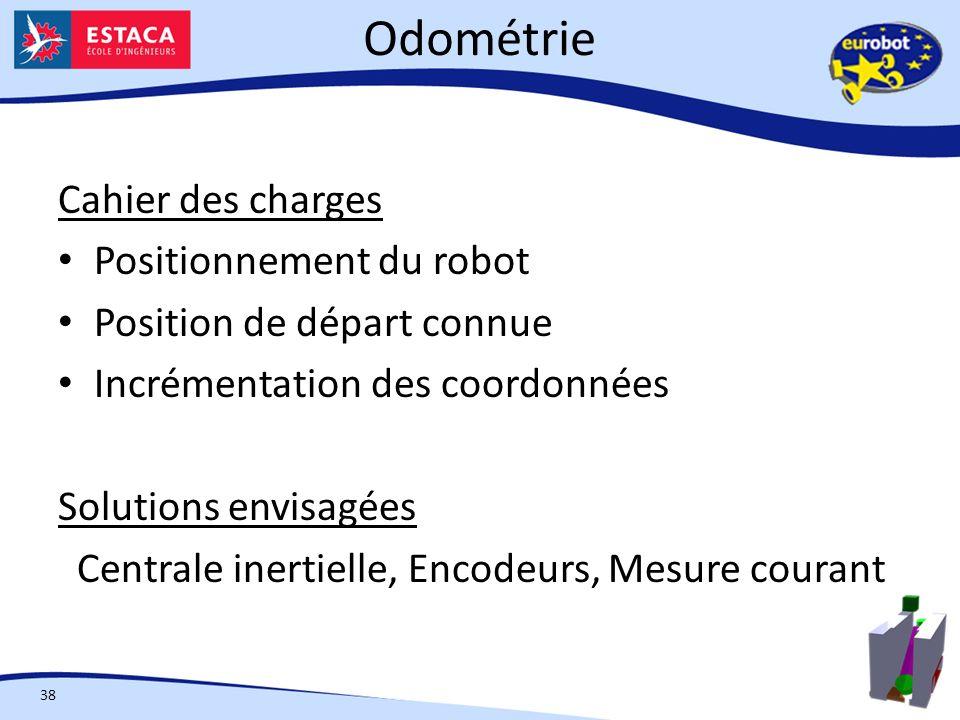 Odométrie Cahier des charges Positionnement du robot