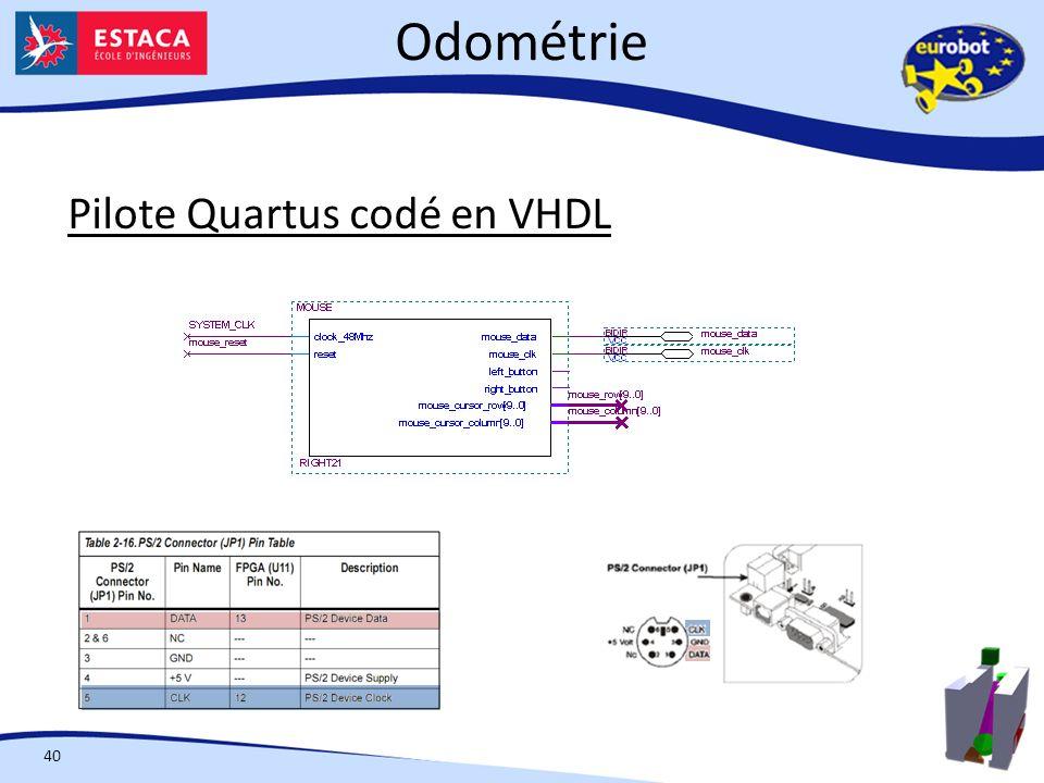 Odométrie Pilote Quartus codé en VHDL