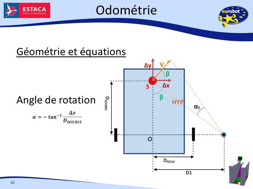 Odométrie Géométrie et équations Angle de rotation