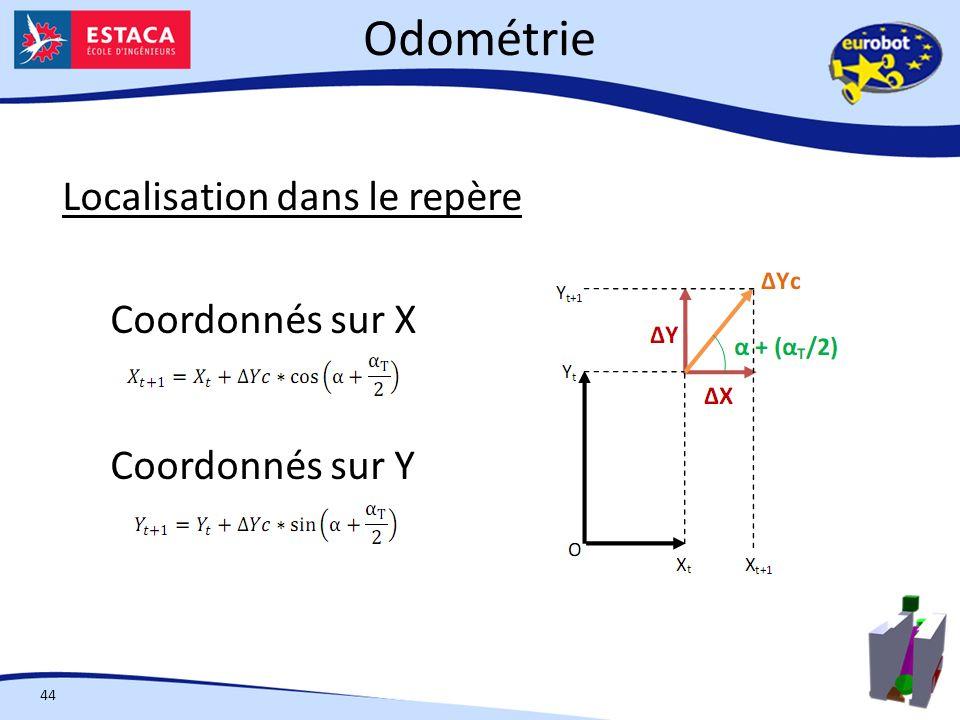 Odométrie Localisation dans le repère Coordonnés sur X