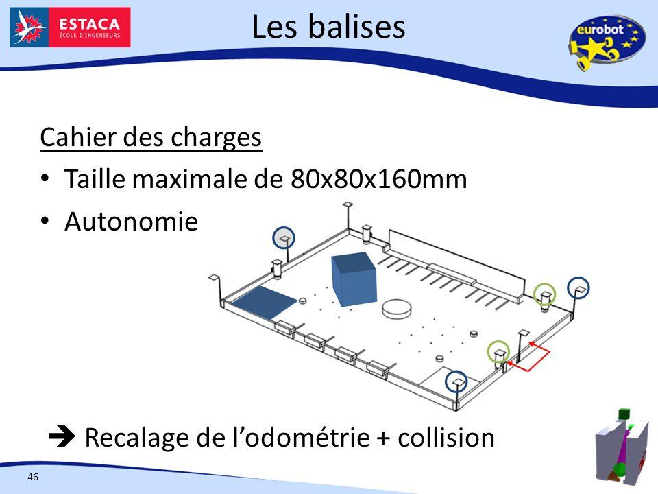 Les balises Cahier des charges Taille maximale de 80x80x160mm