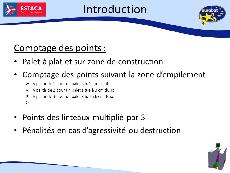 Introduction Comptage des points :