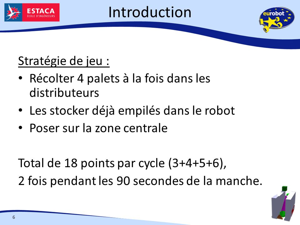 Introduction Stratégie de jeu :