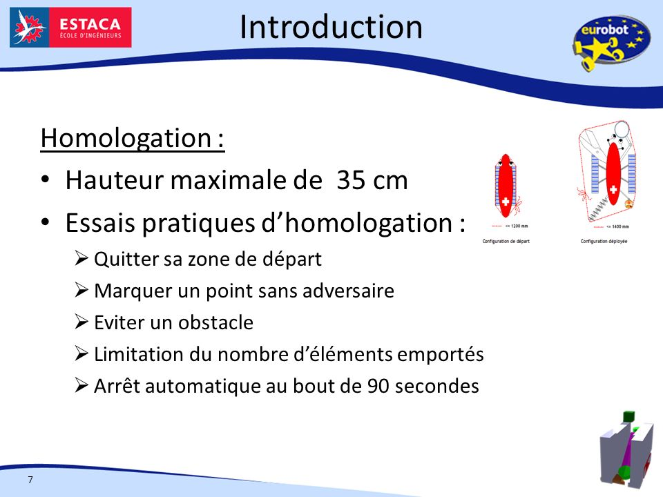 Introduction Homologation : Hauteur maximale de 35 cm