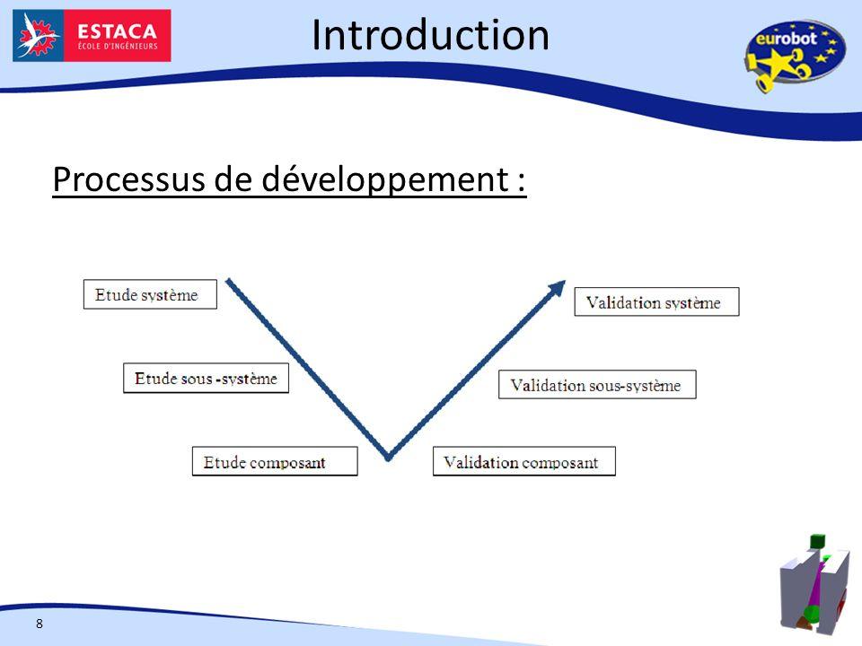 Introduction Processus de développement :