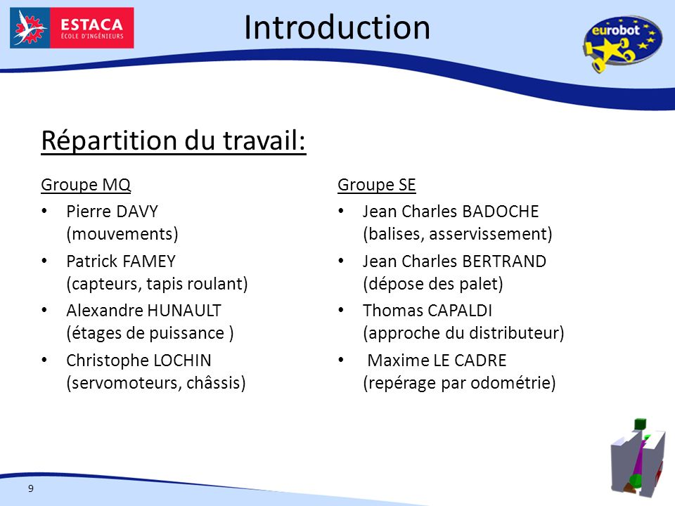 Introduction Répartition du travail: Groupe MQ Groupe SE