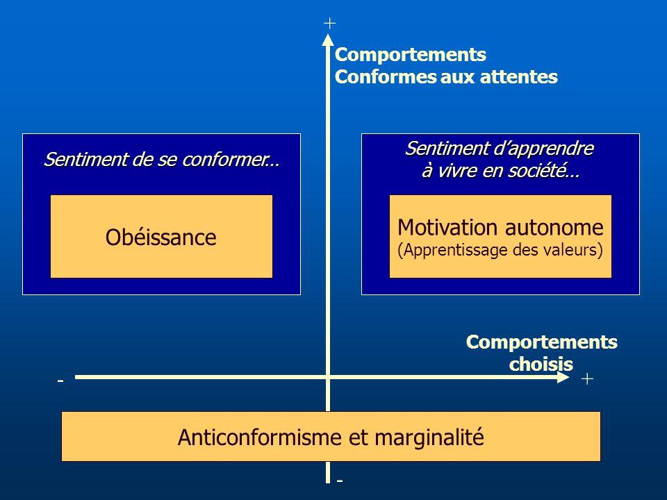 Anticonformisme et marginalité