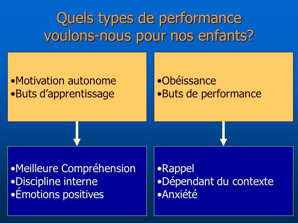 Quels types de performance voulons-nous pour nos enfants