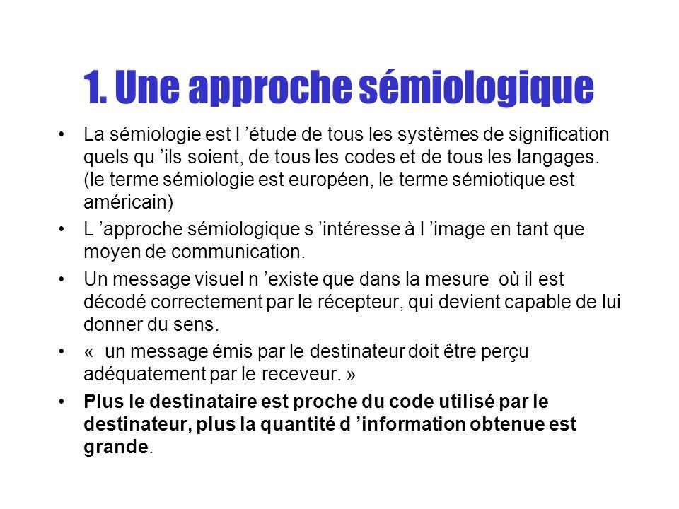1. Une approche sémiologique