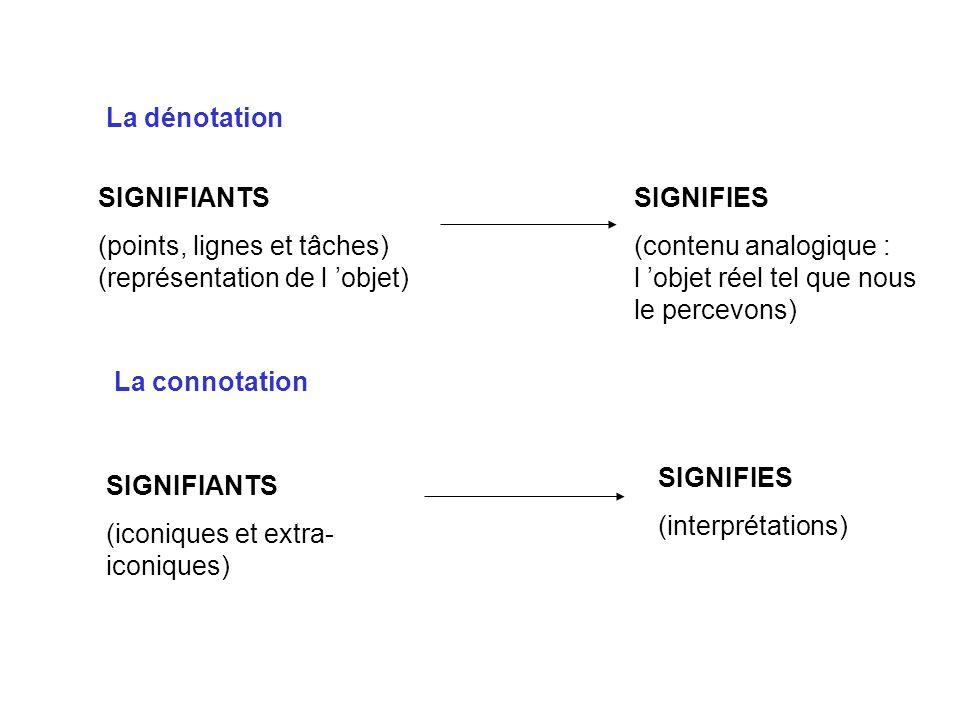 La dénotation SIGNIFIANTS. (points, lignes et tâches) (représentation de l 'objet) SIGNIFIES.