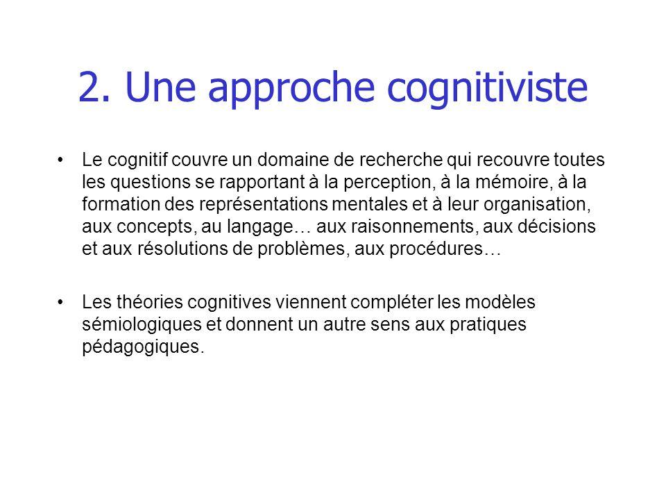 2. Une approche cognitiviste