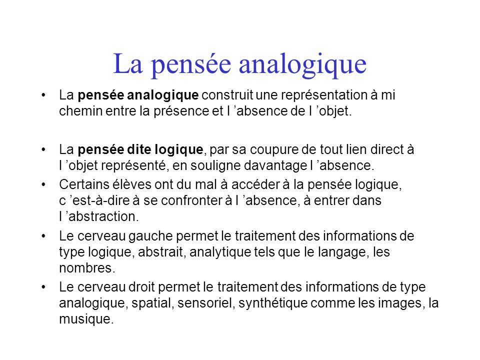 La pensée analogique La pensée analogique construit une représentation à mi chemin entre la présence et l 'absence de l 'objet.