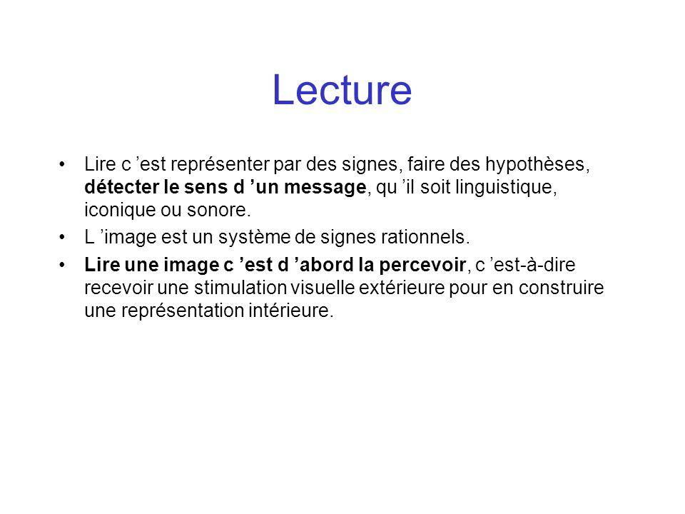 Lecture Lire c 'est représenter par des signes, faire des hypothèses, détecter le sens d 'un message, qu 'il soit linguistique, iconique ou sonore.