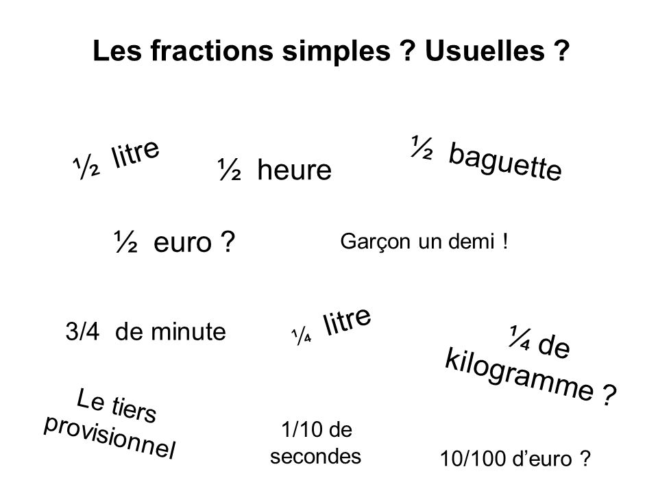 Les fractions simples Usuelles