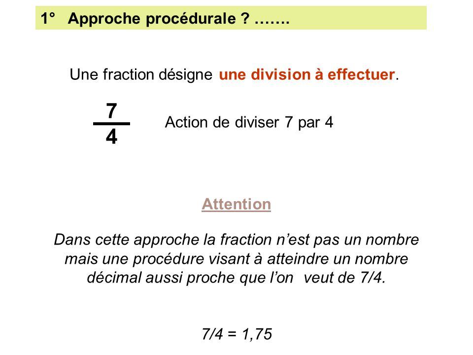 Une fraction désigne une division à effectuer.