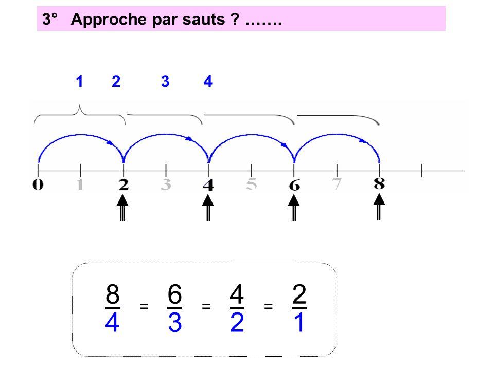8 6 4 2 4 3 2 1 3° Approche par sauts ……. 1 2 3 4 = = =