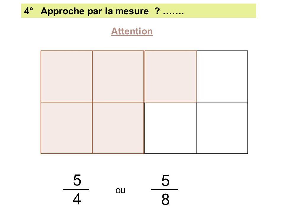 4° Approche par la mesure …….