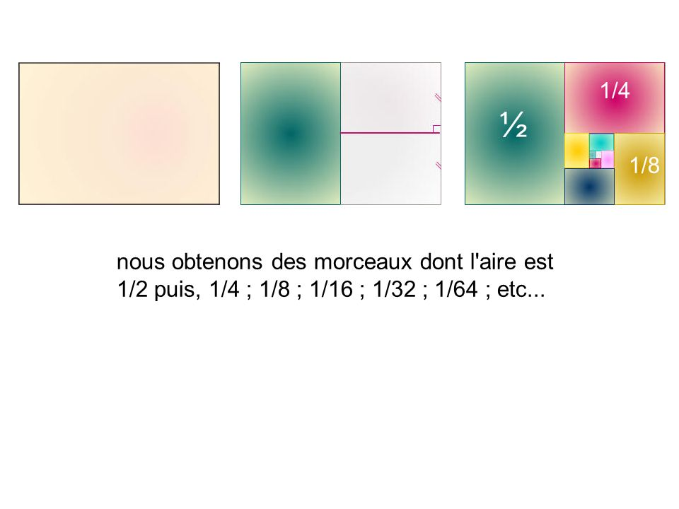 1/4 ½. 1/8. nous obtenons des morceaux dont l aire est 1/2 puis, 1/4 ; 1/8 ; 1/16 ; 1/32 ; 1/64 ; etc...