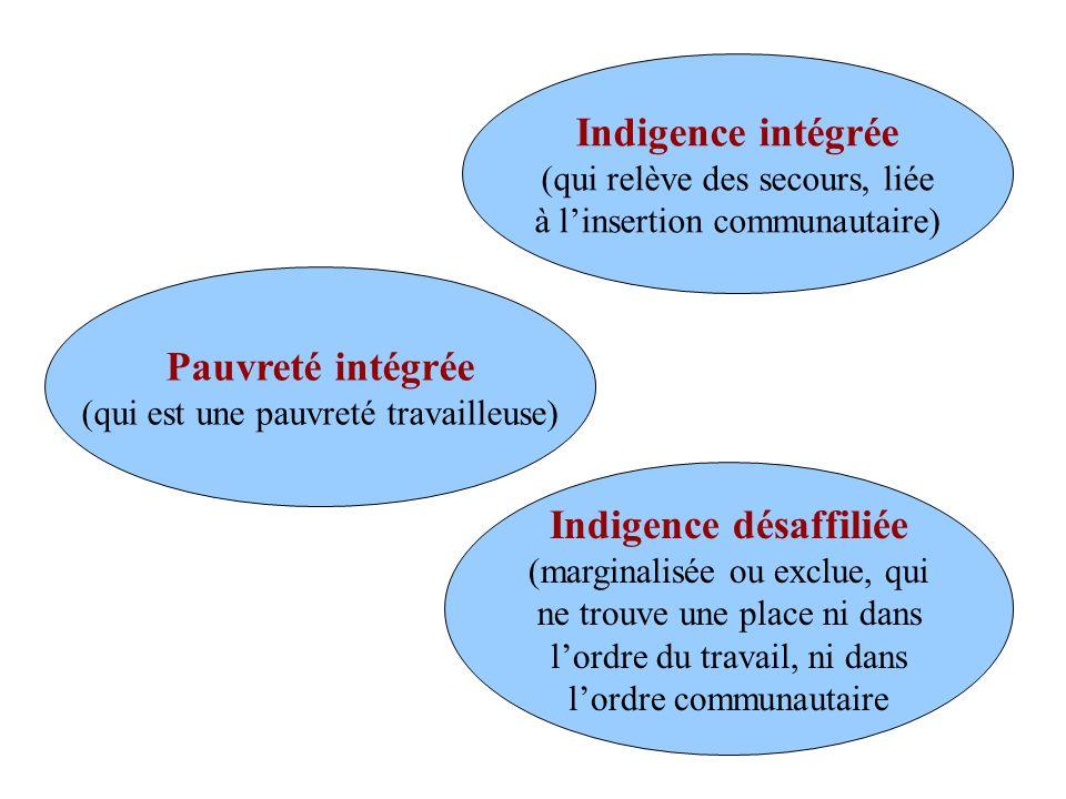 Indigence désaffiliée