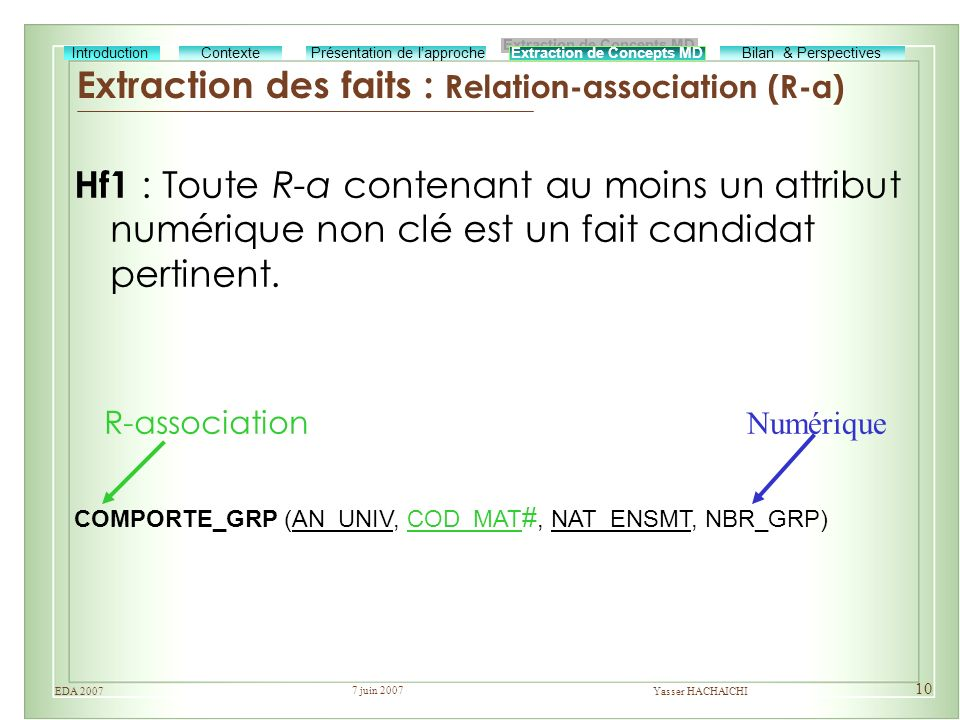 Extraction des faits : Relation-association (R-a)