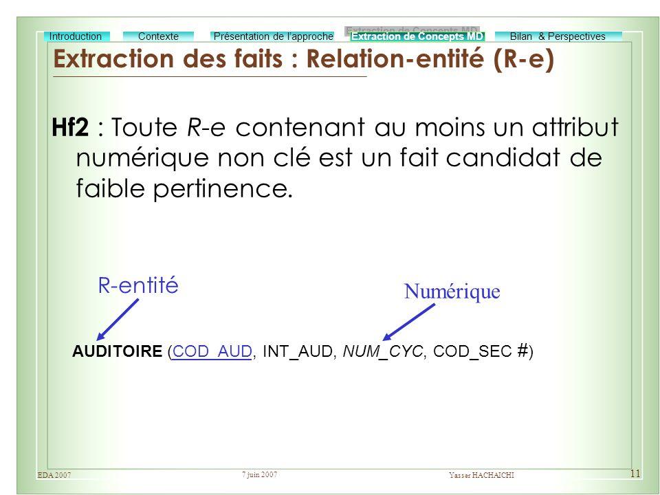 Extraction des faits : Relation-entité (R-e)