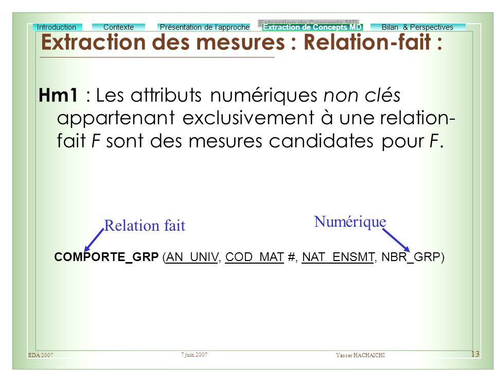 Extraction des mesures : Relation-fait :