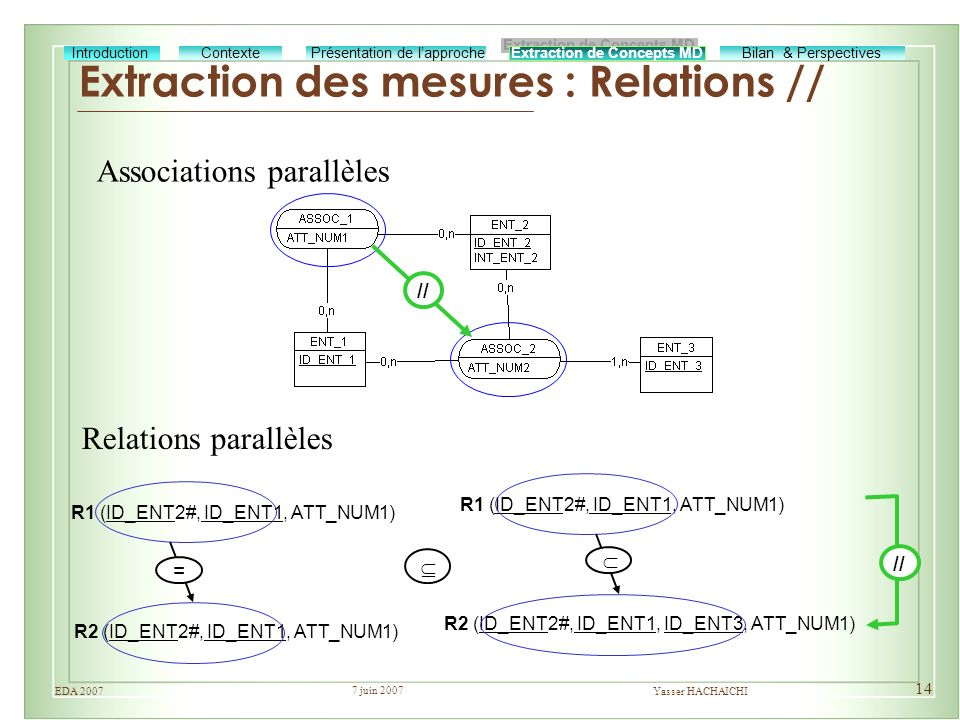 Extraction des mesures : Relations //
