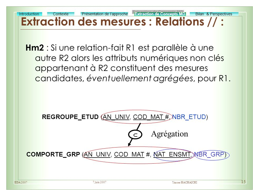 Extraction des mesures : Relations // :