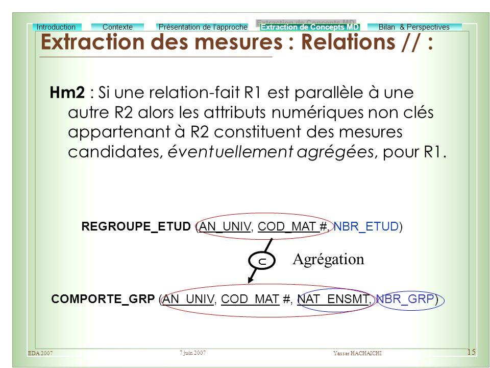 Extraction des mesures : Relations // :