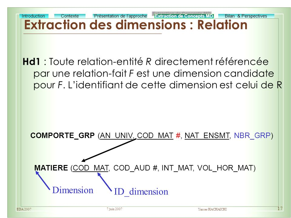 Extraction des dimensions : Relation