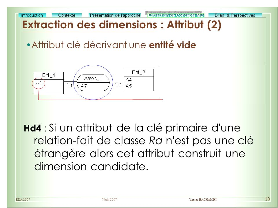 Extraction des dimensions : Attribut (2)