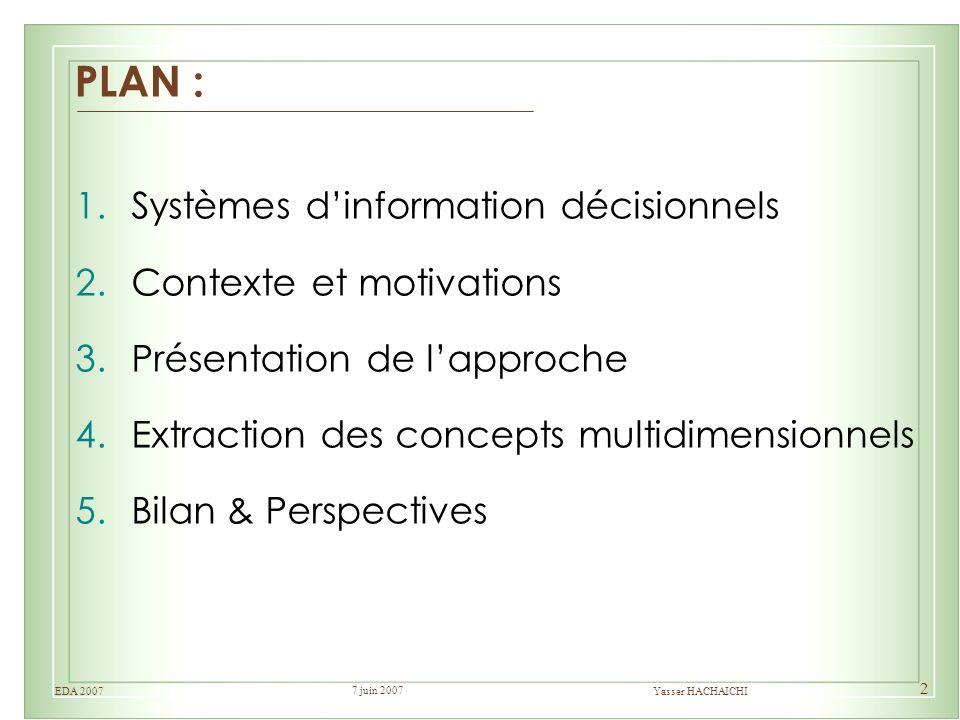 PLAN : Systèmes d'information décisionnels Contexte et motivations