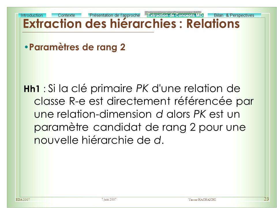 Extraction des hiérarchies : Relations