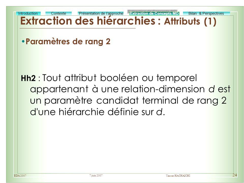 Extraction des hiérarchies : Attributs (1)