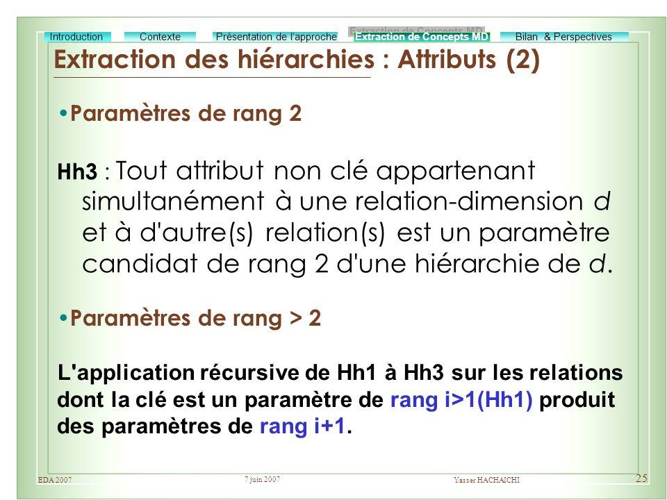 Extraction des hiérarchies : Attributs (2)